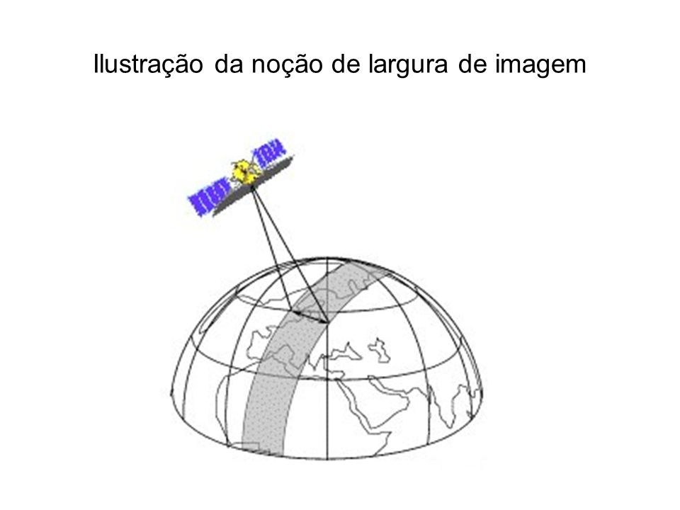 Modis (Terra a Aqua) Multiespectral: 36 bandas, com resolução espacial de 250 m, 500m ou 1 Km (dependendo das bandas) Largura da imagem: 2330 Km Frequência temporal: +- 1 dia (2 passagens por dia usando Terra e Aqua) Imagens disponibilizadas gratuitamente
