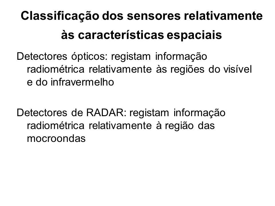 Classificação dos sensores relativamente às características espaciais Detectores ópticos: registam informação radiométrica relativamente às regiões do