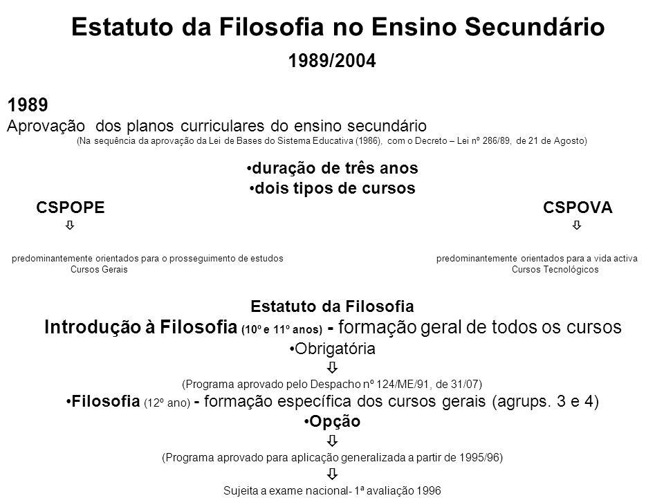 Estatuto da Filosofia no Ensino Secundário 1989/2004 1989 Aprovação dos planos curriculares do ensino secundário (Na sequência da aprovação da Lei de