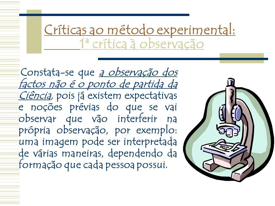 Críticas ao método experimental: 1ª crítica à observação Constata-se que a observação dos factos não é o ponto de partida da Ciência, pois já existem