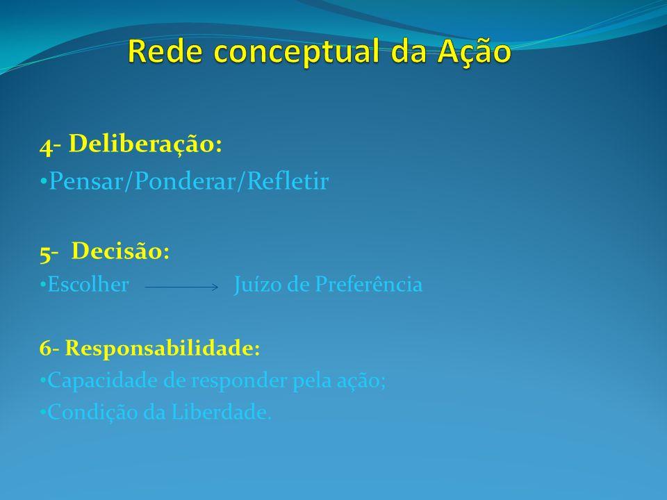 4- Deliberação: Pensar/Ponderar/Refletir 5- Decisão: Escolher Juízo de Preferência 6- Responsabilidade: Capacidade de responder pela ação; Condição da