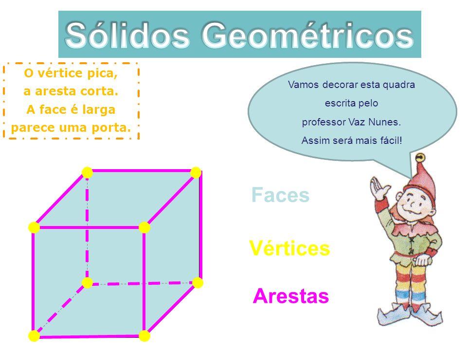 Agora vamos ver, com muita atenção, as partes de cada sólido. Vamos decorar esta quadra escrita pelo professor Vaz Nunes. Assim será mais fácil! O vér