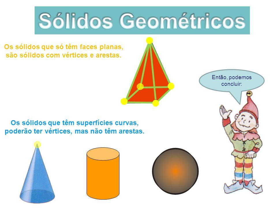 Então, podemos concluir: Os sólidos que só têm faces planas, são sólidos com vértices e arestas. Os sólidos que têm superfícies curvas, poderão ter vé