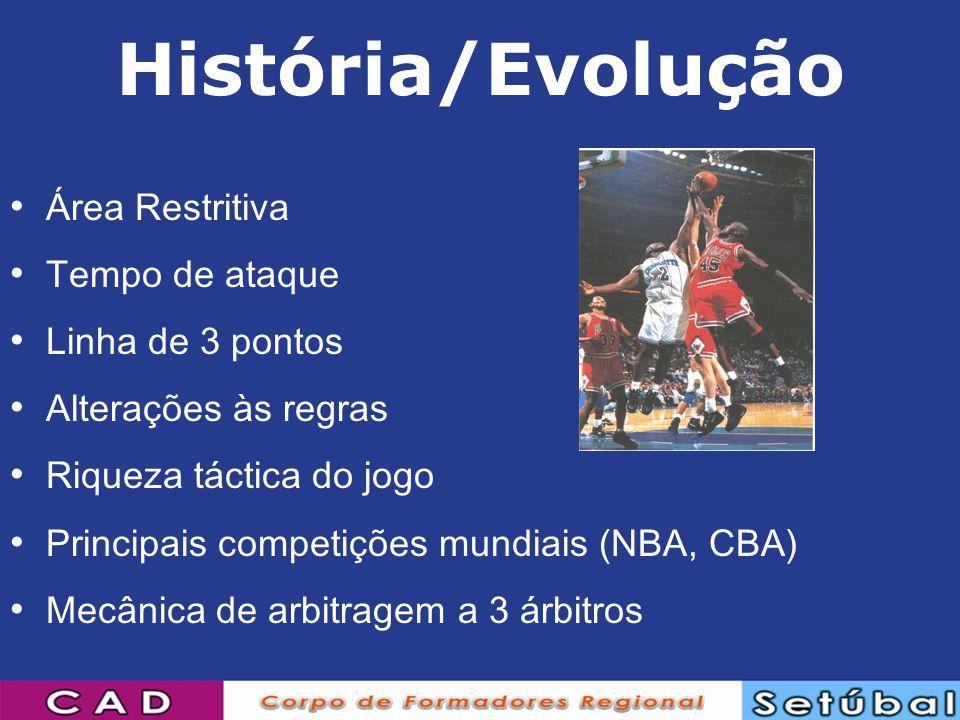 História/Evolução Área Restritiva Tempo de ataque Linha de 3 pontos Alterações às regras Riqueza táctica do jogo Principais competições mundiais (NBA,