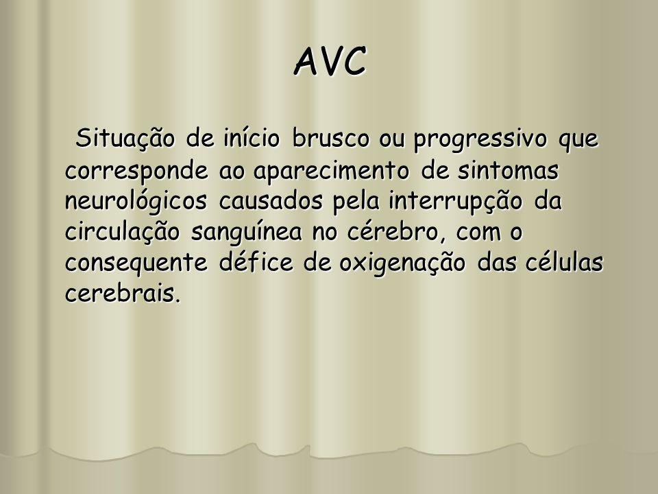AVC Situação de início brusco ou progressivo que corresponde ao aparecimento de sintomas neurológicos causados pela interrupção da circulação sanguíne