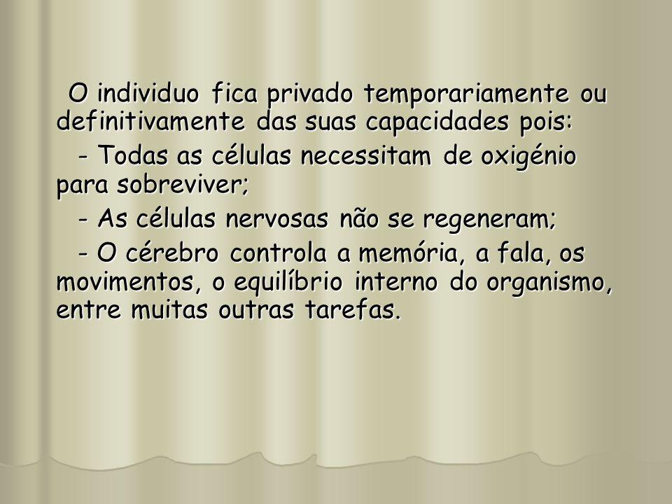 O individuo fica privado temporariamente ou definitivamente das suas capacidades pois: O individuo fica privado temporariamente ou definitivamente das