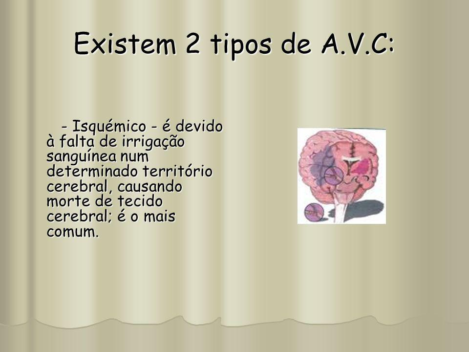 Existem 2 tipos de A.V.C: - Isquémico - é devido à falta de irrigação sanguínea num determinado território cerebral, causando morte de tecido cerebral