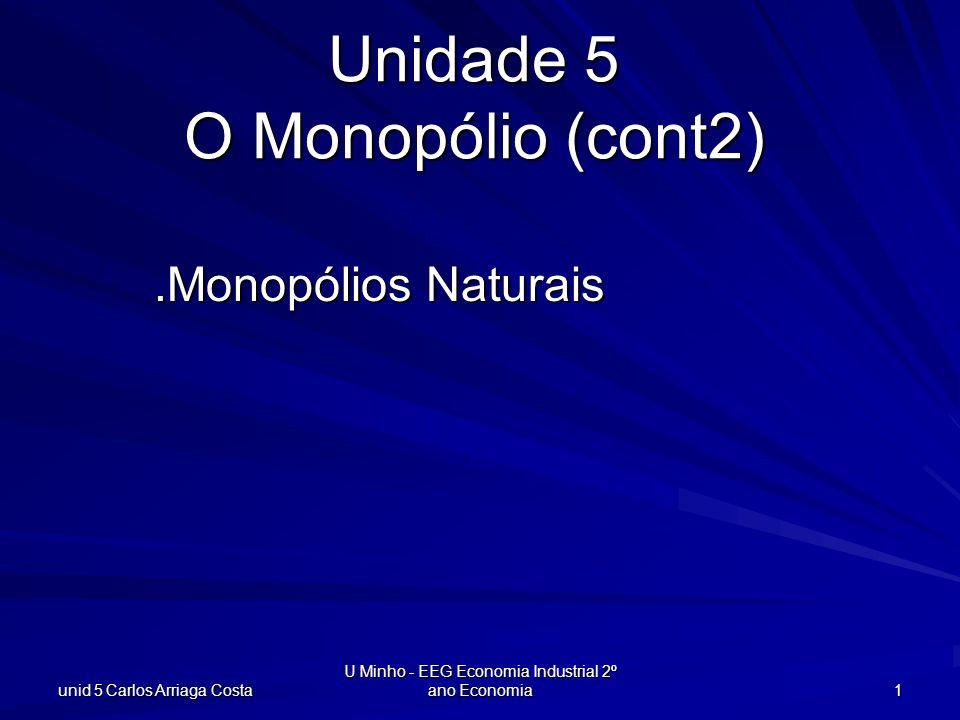 unid 5 Carlos Arriaga Costa U Minho - EEG Economia Industrial 2º ano Economia 12 q $/unid prod CTM(q) MC(y) p(q) q* Rm(q) p(q*) p(q e ) qeqe Max lucro: Rm(q) = Cm(q) Eficiência: p = Cm(q)