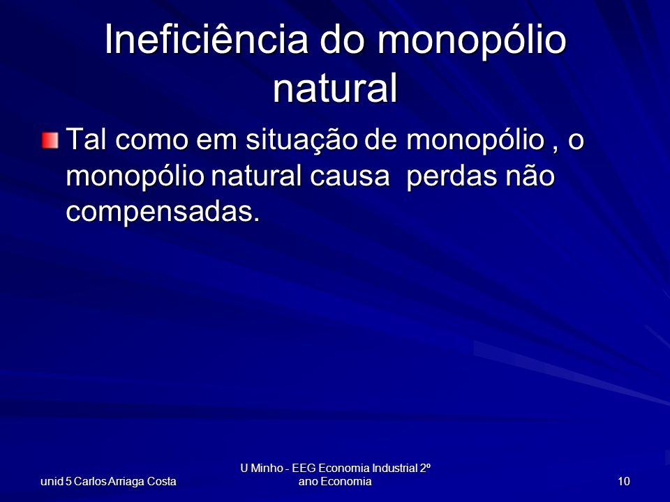 unid 5 Carlos Arriaga Costa U Minho - EEG Economia Industrial 2º ano Economia 10 Ineficiência do monopólio natural Tal como em situação de monopólio,