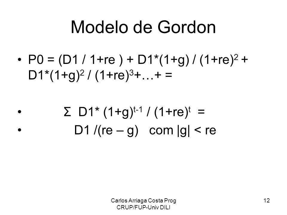 Carlos Arriaga Costa Prog CRUP/FUP-Univ DILI 12 Modelo de Gordon P0 = (D1 / 1+re ) + D1*(1+g) / (1+re) 2 + D1*(1+g) 2 / (1+re) 3 +…+ = Σ D1* (1+g) t-1