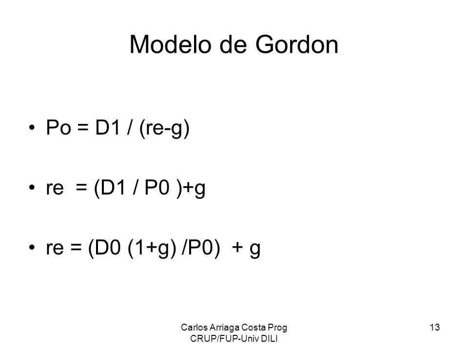 Carlos Arriaga Costa Prog CRUP/FUP-Univ DILI 13 Modelo de Gordon Po = D1 / (re-g) re = (D1 / P0 )+g re = (D0 (1+g) /P0) + g