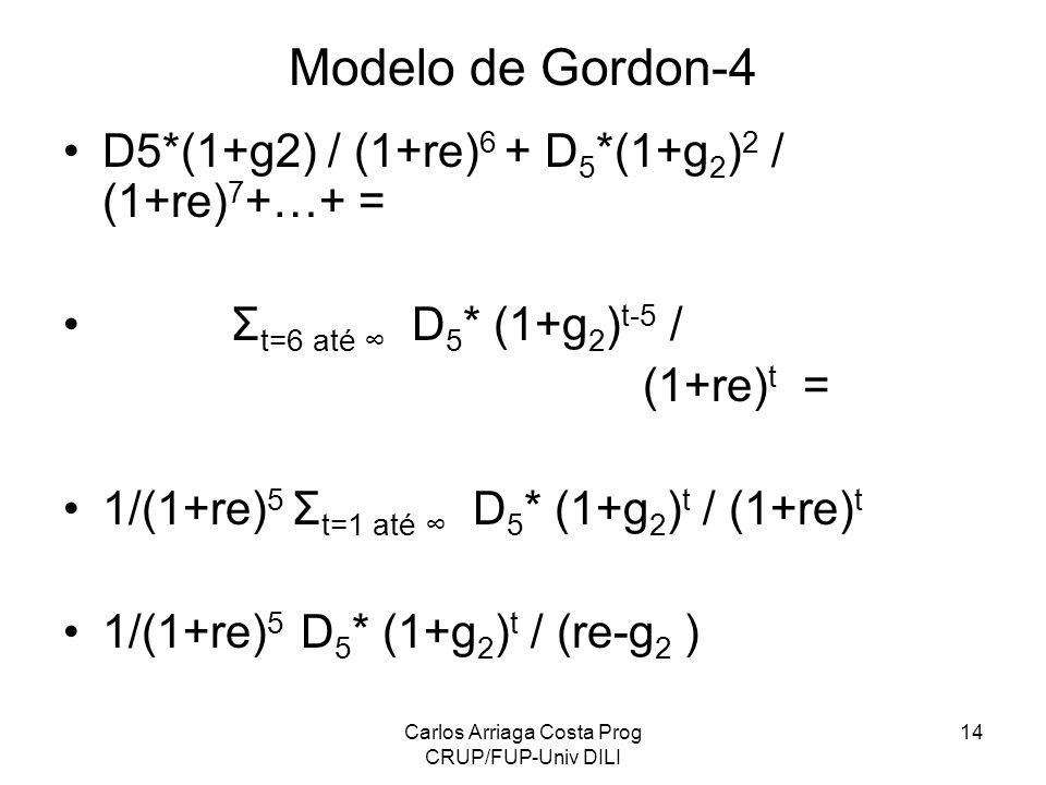 Carlos Arriaga Costa Prog CRUP/FUP-Univ DILI 14 Modelo de Gordon-4 D5*(1+g2) / (1+re) 6 + D 5 *(1+g 2 ) 2 / (1+re) 7 +…+ = Σ t=6 até D 5 * (1+g 2 ) t-