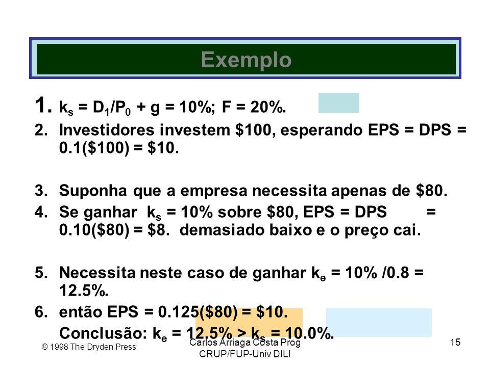 Carlos Arriaga Costa Prog CRUP/FUP-Univ DILI 15 © 1998 The Dryden Press Exemplo 1. k s = D 1 /P 0 + g = 10%; F = 20%. 2.Investidores investem $100, es