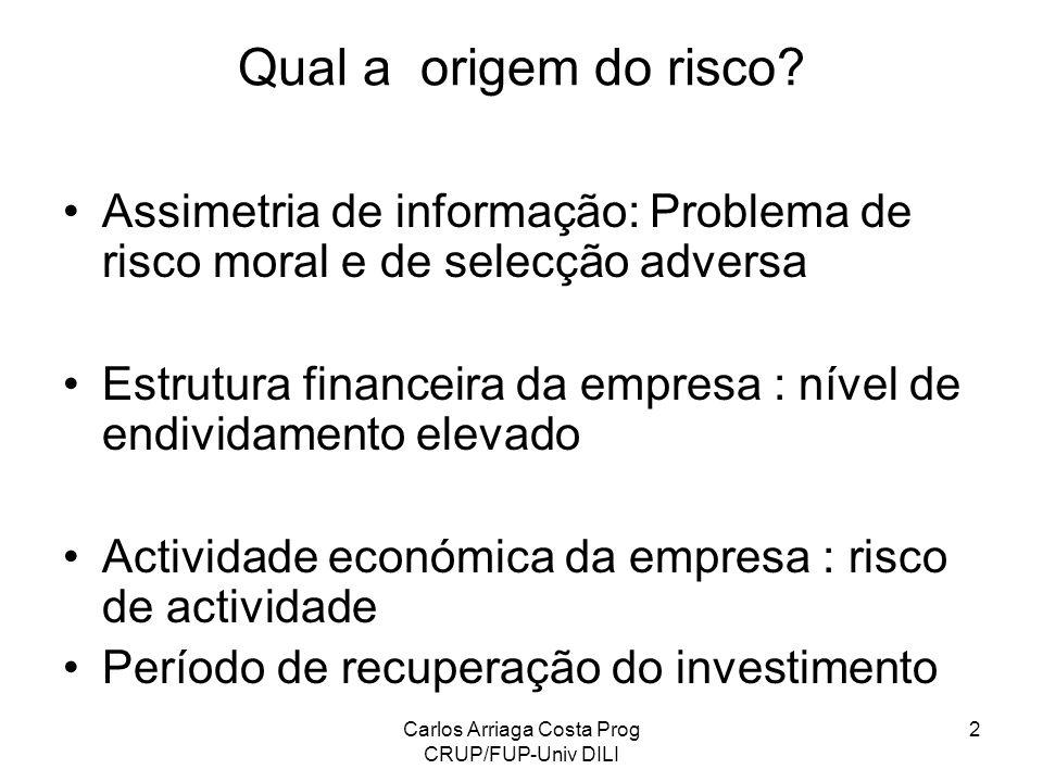 Carlos Arriaga Costa Prog CRUP/FUP-Univ DILI 2 Qual a origem do risco? Assimetria de informação: Problema de risco moral e de selecção adversa Estrutu