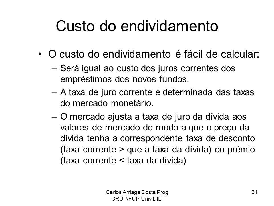 Carlos Arriaga Costa Prog CRUP/FUP-Univ DILI 21 Custo do endividamento O custo do endividamento é fácil de calcular: –Será igual ao custo dos juros co
