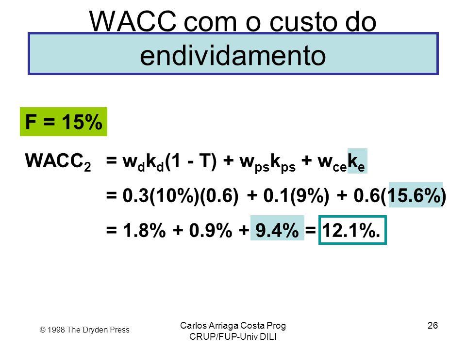 Carlos Arriaga Costa Prog CRUP/FUP-Univ DILI 26 © 1998 The Dryden Press WACC com o custo do endividamento F = 15% WACC 2 = w d k d (1 - T) + w ps k ps