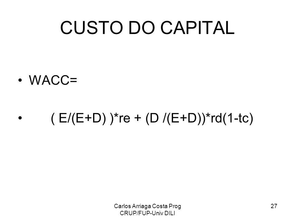 Carlos Arriaga Costa Prog CRUP/FUP-Univ DILI 27 CUSTO DO CAPITAL WACC= ( E/(E+D) )*re + (D /(E+D))*rd(1-tc)