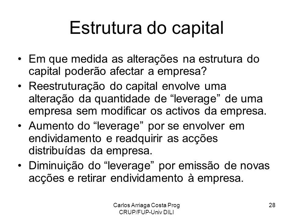 Carlos Arriaga Costa Prog CRUP/FUP-Univ DILI 28 Estrutura do capital Em que medida as alterações na estrutura do capital poderão afectar a empresa? Re