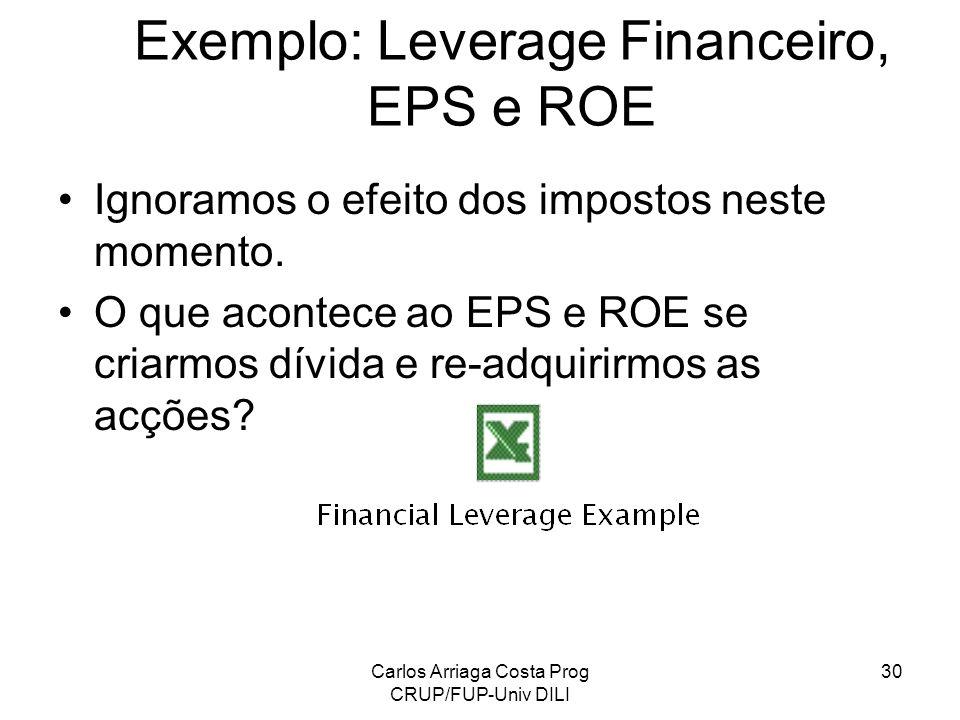 Carlos Arriaga Costa Prog CRUP/FUP-Univ DILI 30 Exemplo: Leverage Financeiro, EPS e ROE Ignoramos o efeito dos impostos neste momento. O que acontece
