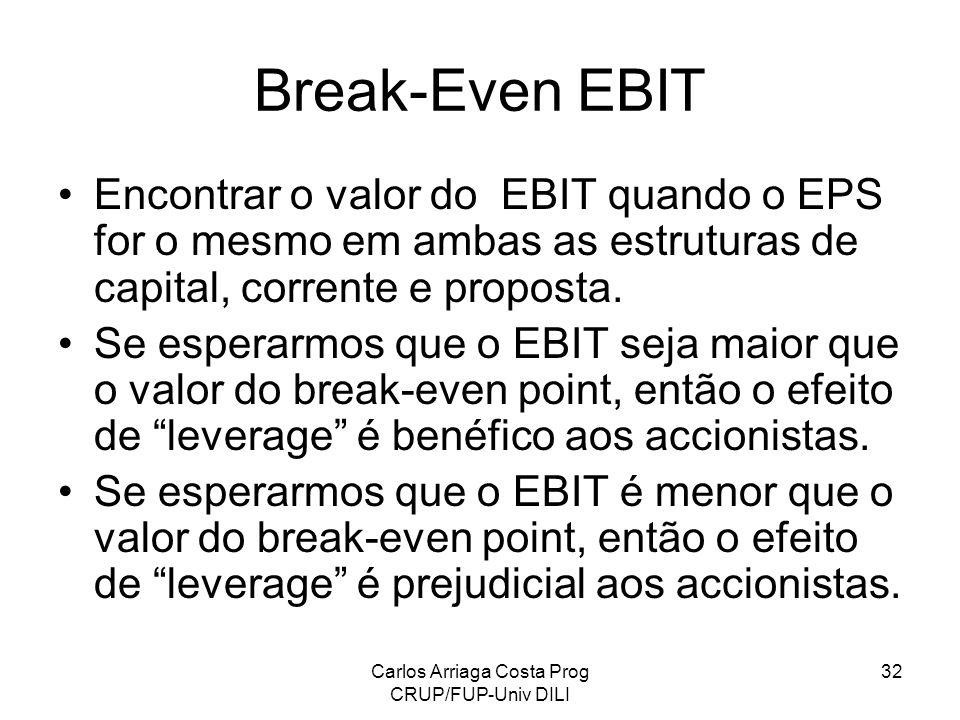 Carlos Arriaga Costa Prog CRUP/FUP-Univ DILI 32 Break-Even EBIT Encontrar o valor do EBIT quando o EPS for o mesmo em ambas as estruturas de capital,