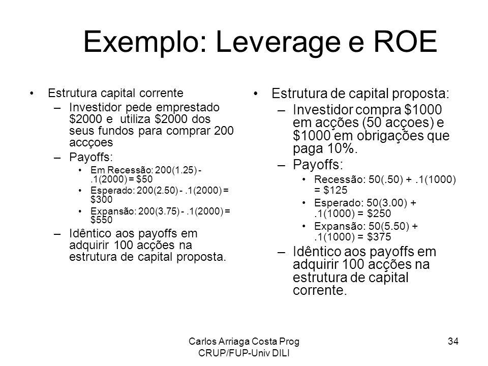 Carlos Arriaga Costa Prog CRUP/FUP-Univ DILI 34 Exemplo: Leverage e ROE Estrutura capital corrente –Investidor pede emprestado $2000 e utiliza $2000 d