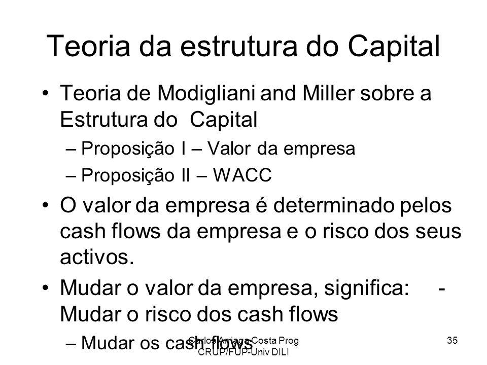 Carlos Arriaga Costa Prog CRUP/FUP-Univ DILI 35 Teoria da estrutura do Capital Teoria de Modigliani and Miller sobre a Estrutura do Capital –Proposiçã