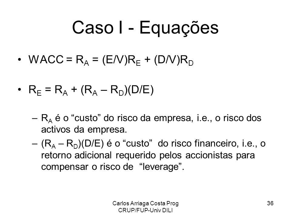 Carlos Arriaga Costa Prog CRUP/FUP-Univ DILI 36 Caso I - Equações WACC = R A = (E/V)R E + (D/V)R D R E = R A + (R A – R D )(D/E) –R A é o custo do ris