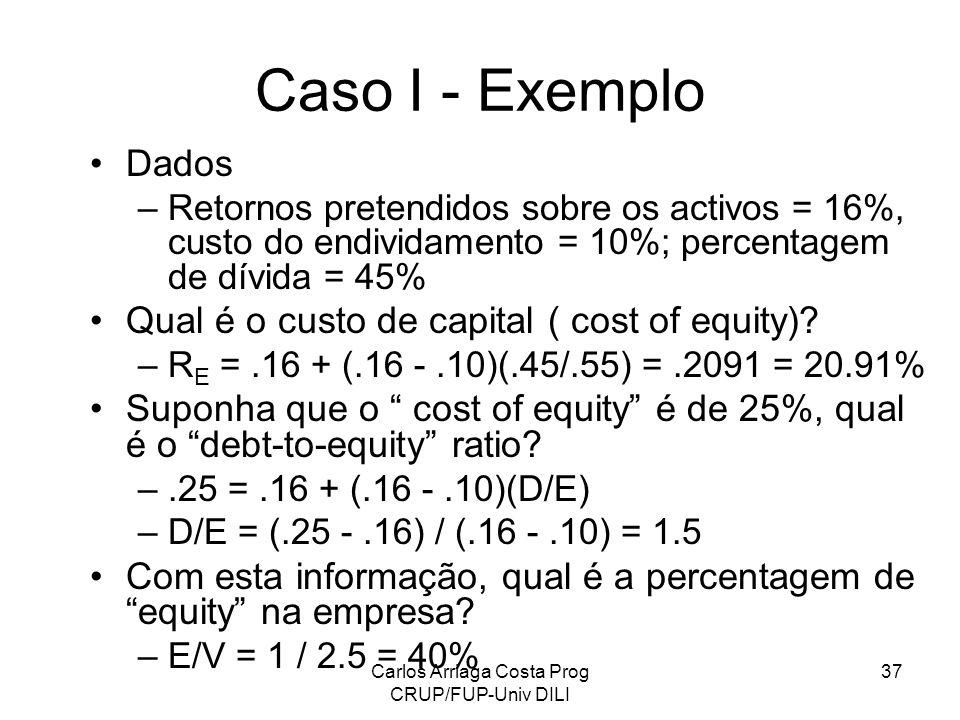 Carlos Arriaga Costa Prog CRUP/FUP-Univ DILI 37 Caso I - Exemplo Dados –Retornos pretendidos sobre os activos = 16%, custo do endividamento = 10%; per