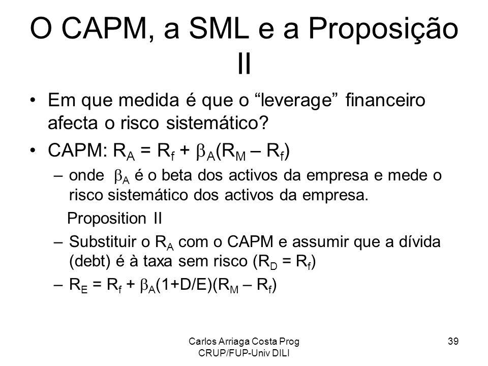 Carlos Arriaga Costa Prog CRUP/FUP-Univ DILI 39 O CAPM, a SML e a Proposição II Em que medida é que o leverage financeiro afecta o risco sistemático?