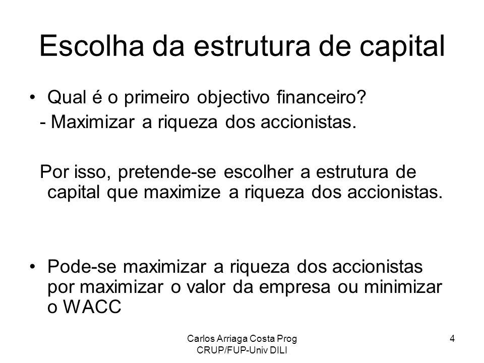 Carlos Arriaga Costa Prog CRUP/FUP-Univ DILI 4 Escolha da estrutura de capital Qual é o primeiro objectivo financeiro? - Maximizar a riqueza dos accio