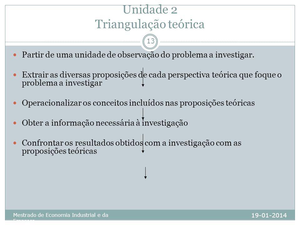 Unidade 2 Triangulação teórica 19-01-2014 Mestrado de Economia Industrial e da Empresa 13 Partir de uma unidade de observação do problema a investigar