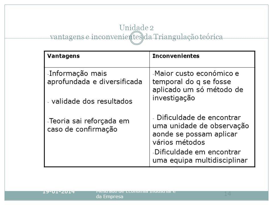 Unidade 2 vantagens e inconvenientes da Triangulação teórica VantagensInconvenientes - Informação mais aprofundada e diversificada - validade dos resu
