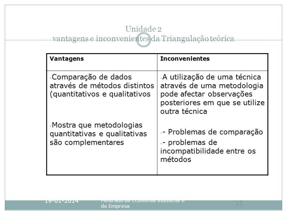 Unidade 2 vantagens e inconvenientes da Triangulação teórica VantagensInconvenientes - Comparação de dados através de métodos distintos (quantitativos
