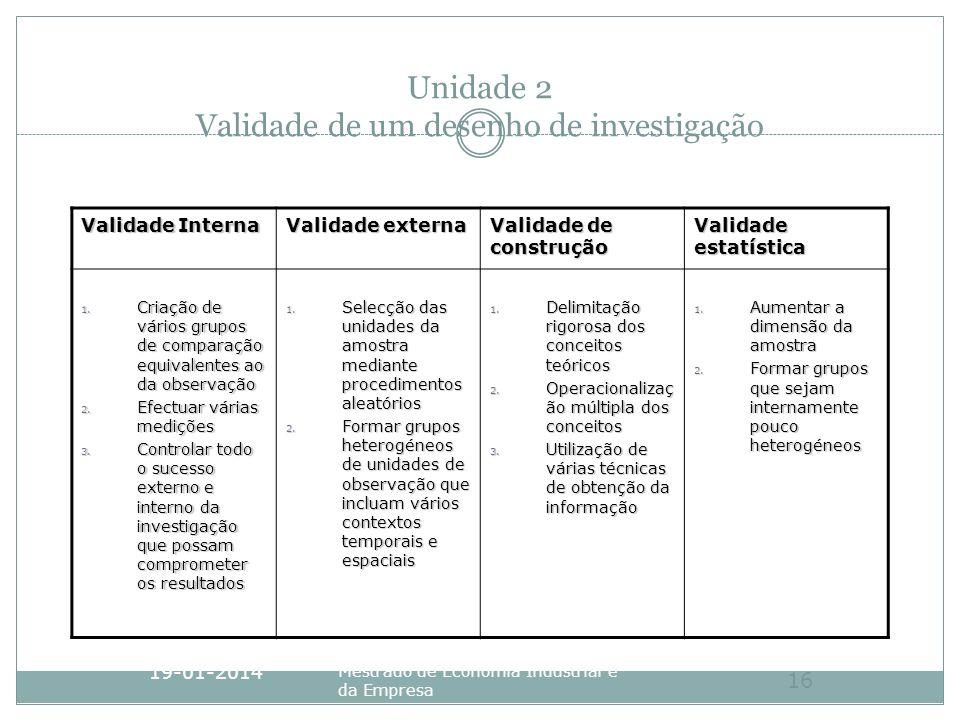 Unidade 2 Validade de um desenho de investigação Validade Interna Validade externa Validade de construção Validade estatística 1. Criação de vários gr