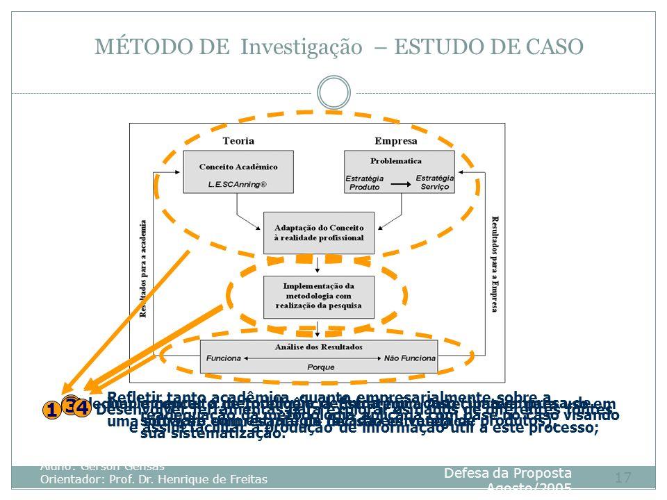 Aluno: Gerson Gensas Orientador: Prof. Dr. Henrique de Freitas 17 Defesa da Proposta Agosto/2005 MÉTODO DE Investigação – ESTUDO DE CASO Adequar o con