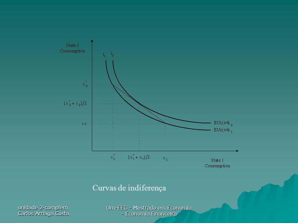 unidade 2-complem Carlos Arriaga Costa Um-EEG - Mestrado em Economia - Economia Financeira Curvas de indiferença