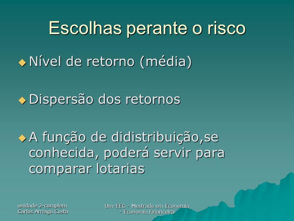 unidade 2-complem Carlos Arriaga Costa Um-EEG - Mestrado em Economia - Economia Financeira Nível de retorno (média) Nível de retorno (média) Dispersão
