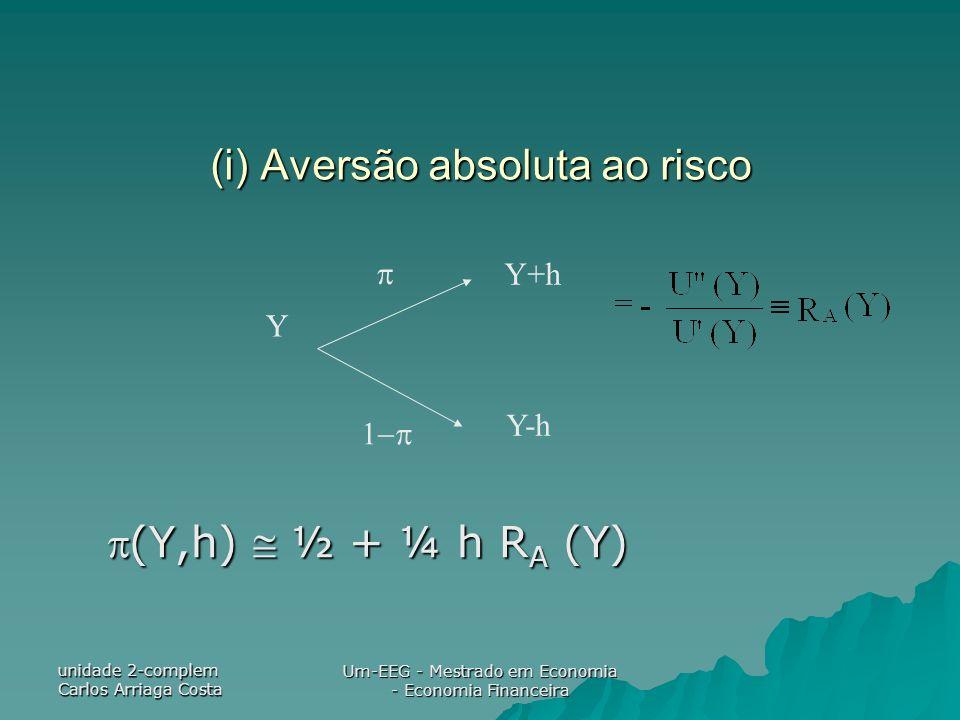 unidade 2-complem Carlos Arriaga Costa Um-EEG - Mestrado em Economia - Economia Financeira (i) Aversão absoluta ao risco (Y,h) ½ + ¼ h R A (Y)(Y,h) ½