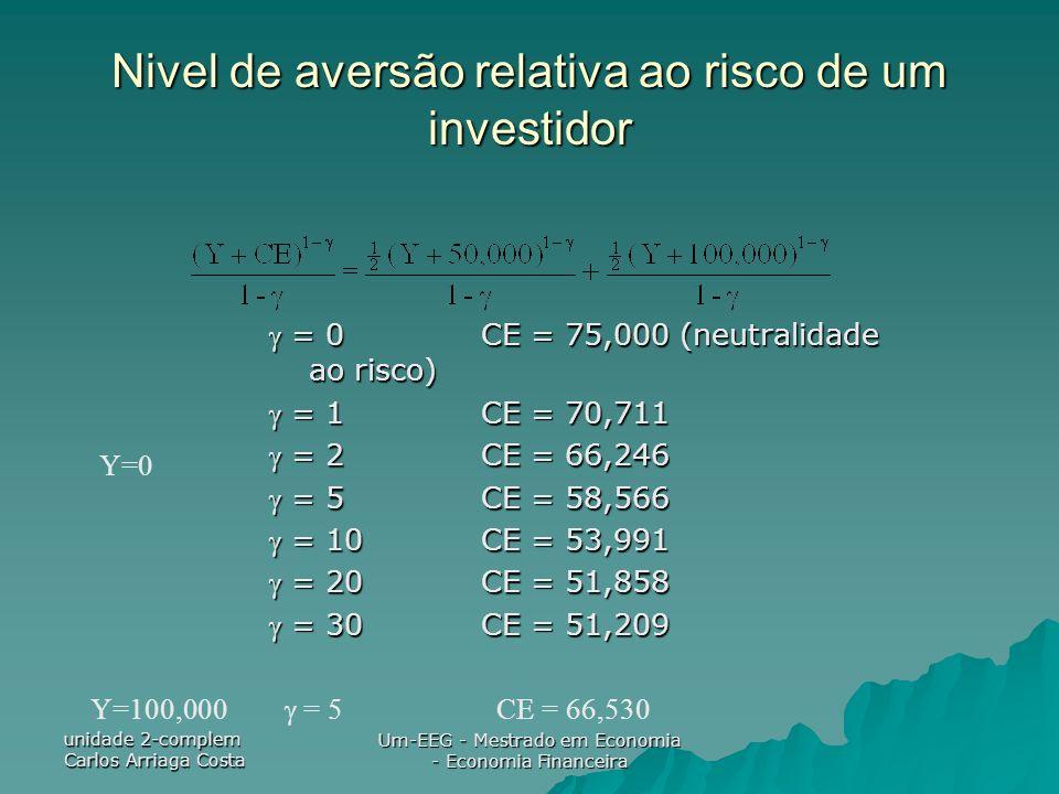 unidade 2-complem Carlos Arriaga Costa Um-EEG - Mestrado em Economia - Economia Financeira Nivel de aversão relativa ao risco de um investidor = 0CE =