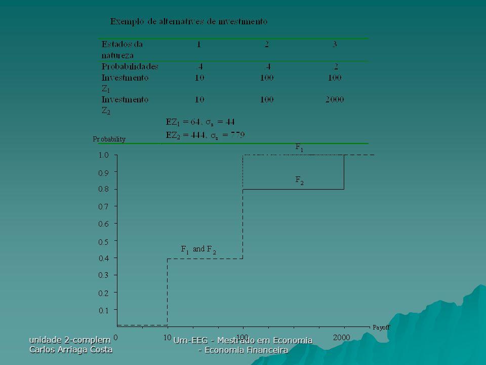 unidade 2-complem Carlos Arriaga Costa Um-EEG - Mestrado em Economia - Economia Financeira