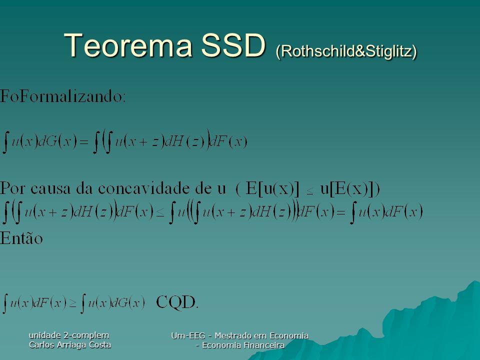 unidade 2-complem Carlos Arriaga Costa Um-EEG - Mestrado em Economia - Economia Financeira Teorema SSD (Rothschild&Stiglitz)