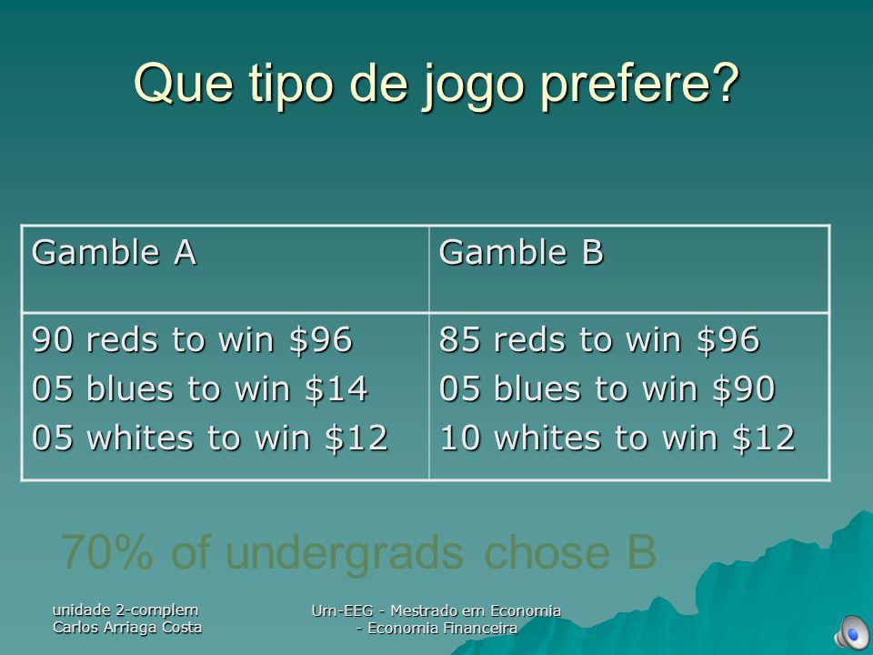 unidade 2-complem Carlos Arriaga Costa Um-EEG - Mestrado em Economia - Economia Financeira Que tipo de jogo prefere? Gamble A Gamble B 90 reds to win