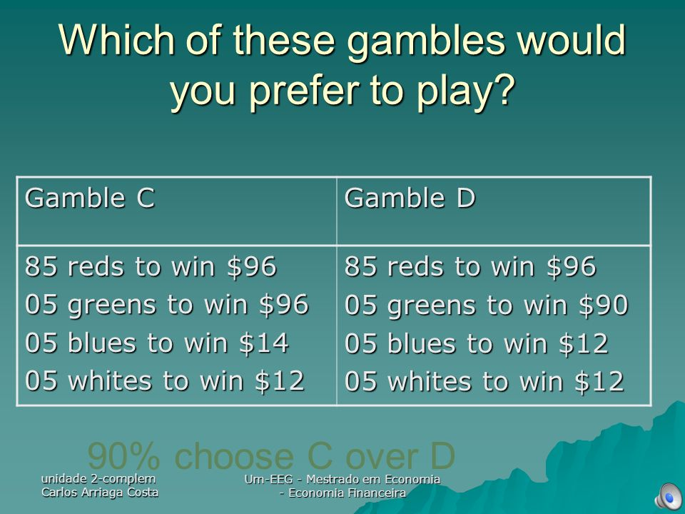 unidade 2-complem Carlos Arriaga Costa Um-EEG - Mestrado em Economia - Economia Financeira Which of these gambles would you prefer to play.