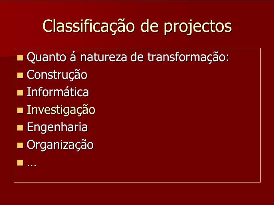 Classificação de projectos Quanto á Dificuldade: Quanto á Dificuldade: Êxito assegurado Êxito assegurado Êxito incerto Êxito incerto Quanto ao tamanho: Quanto ao tamanho: Grandes projectos Grandes projectos Pequenos projectos Pequenos projectos