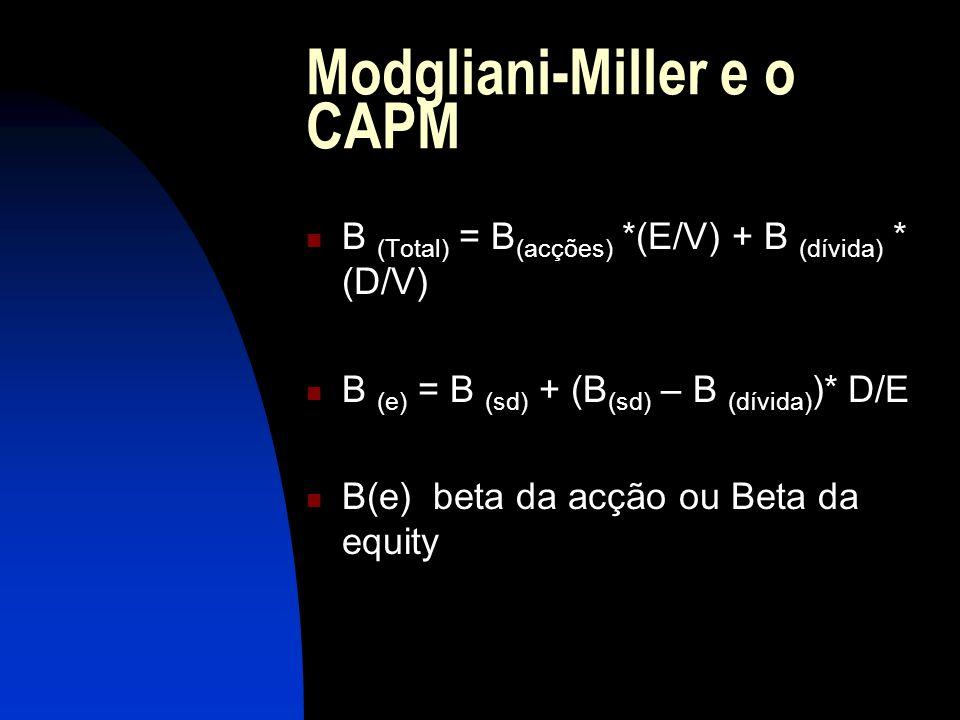 Modgliani-Miller e o CAPM Β (Total) = Β (acções) *(E/V) + B (dívida) * (D/V) B (e) = B (sd) + (B (sd) – B (dívida) )* D/E B(e) beta da acção ou Beta d