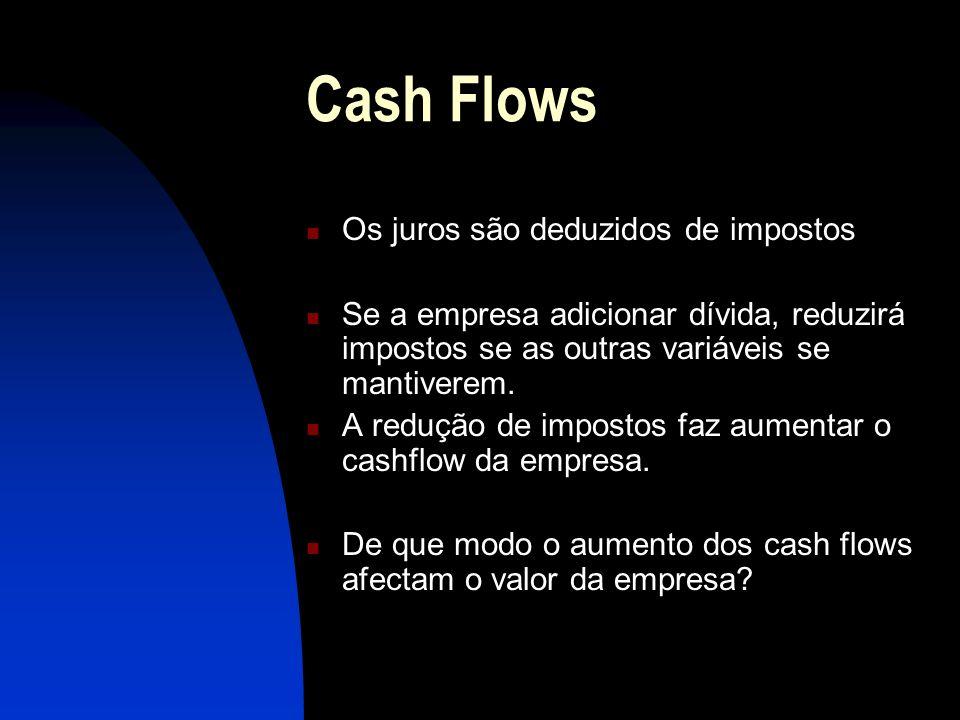 Cash Flows Os juros são deduzidos de impostos Se a empresa adicionar dívida, reduzirá impostos se as outras variáveis se mantiverem. A redução de impo