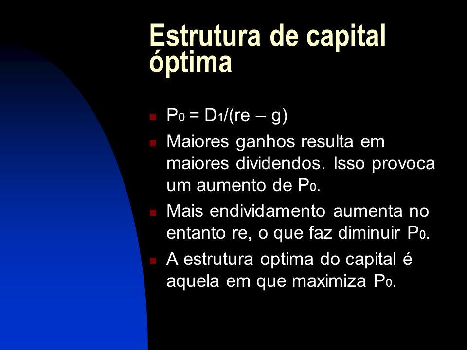 Estrutura de capital óptima P 0 = D 1 /(re – g) Maiores ganhos resulta em maiores dividendos. Isso provoca um aumento de P 0. Mais endividamento aumen