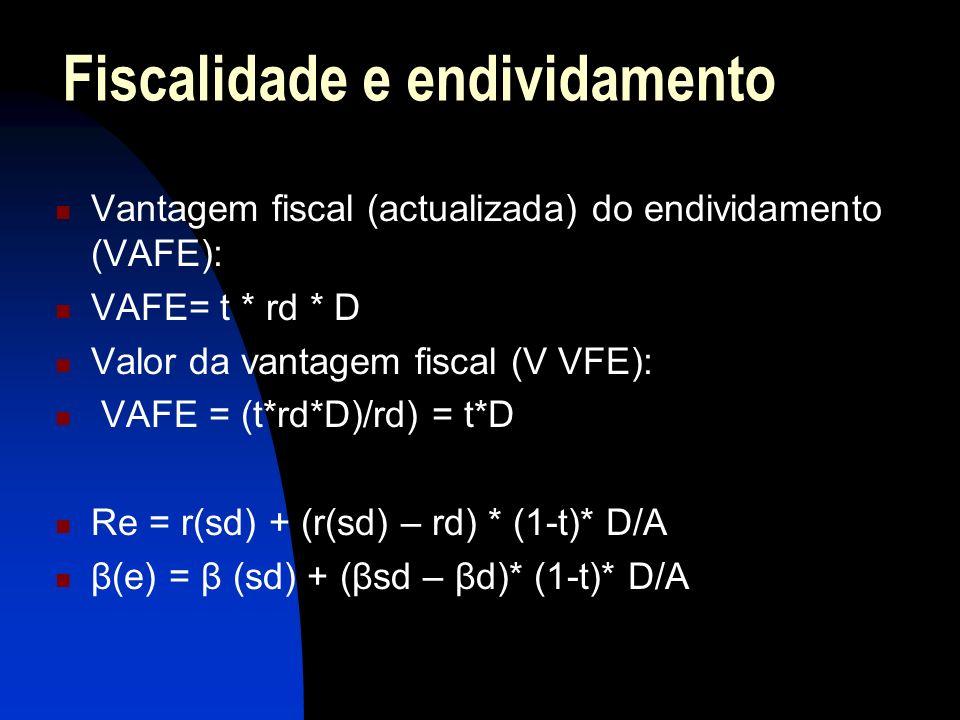 Fiscalidade e endividamento Vantagem fiscal (actualizada) do endividamento (VAFE): VAFE= t * rd * D Valor da vantagem fiscal (V VFE): VAFE = (t*rd*D)/