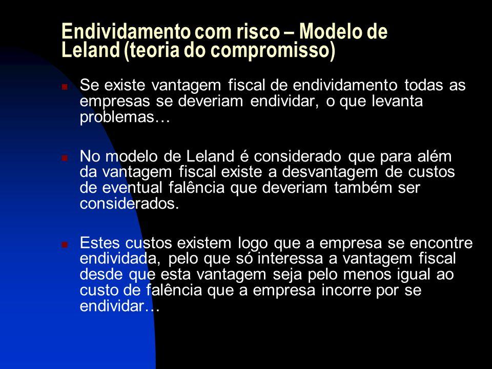 Endividamento com risco – Modelo de Leland (teoria do compromisso) Se existe vantagem fiscal de endividamento todas as empresas se deveriam endividar,