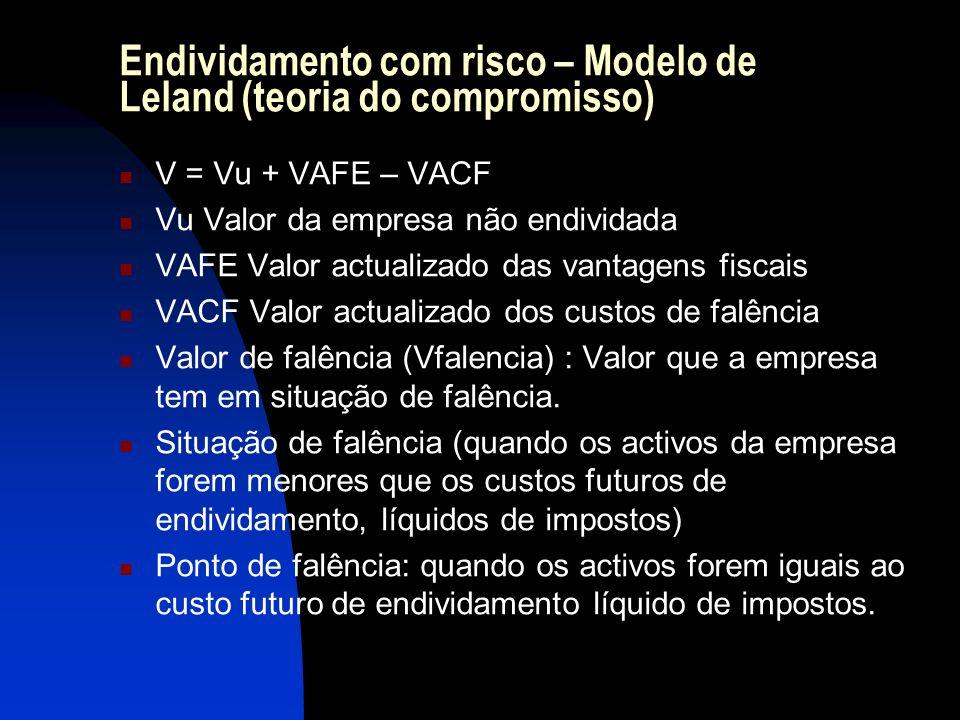 Endividamento com risco – Modelo de Leland (teoria do compromisso) V = Vu + VAFE – VACF Vu Valor da empresa não endividada VAFE Valor actualizado das